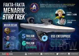 Fakta Star Trek